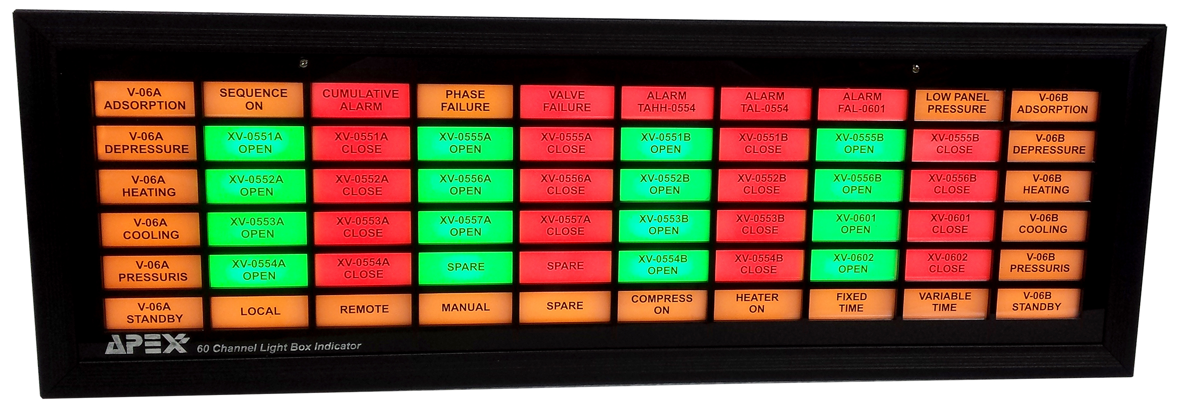 Alarm Annunciator Panels Product Details Reliable